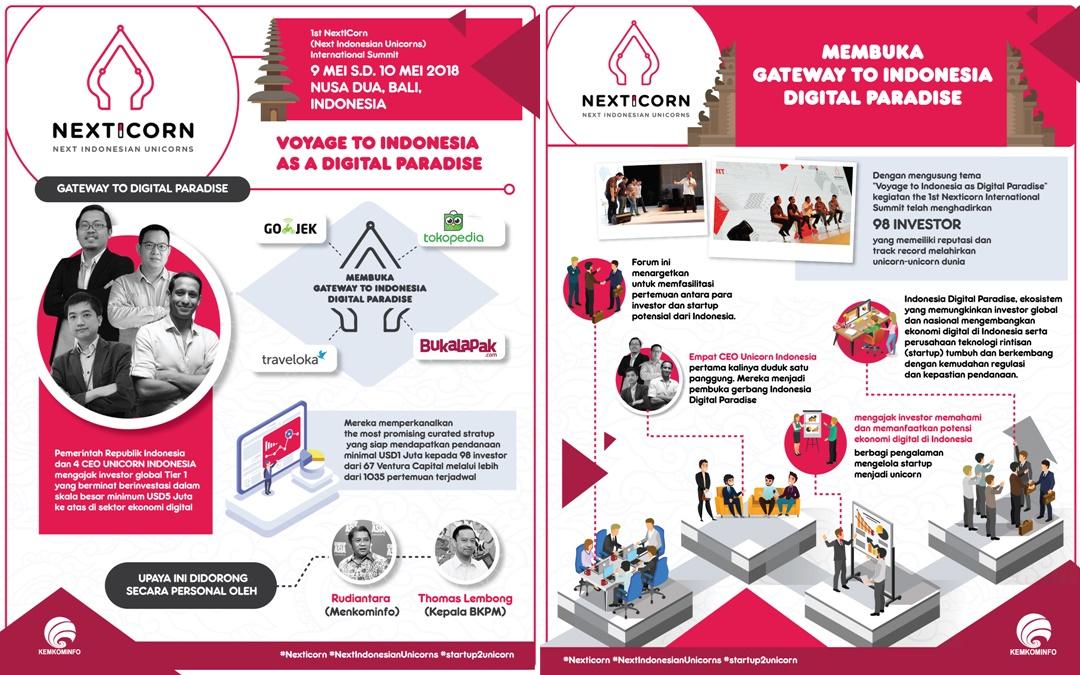Pertemukan Investor dan Startup, Wujudkan Indonesia Digital Paradise