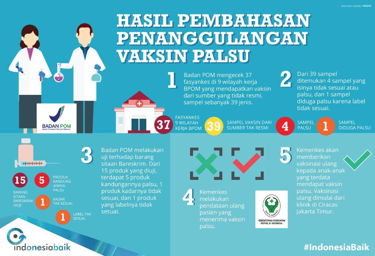 Contoh Artikel Vaksin Palsu Gontoh