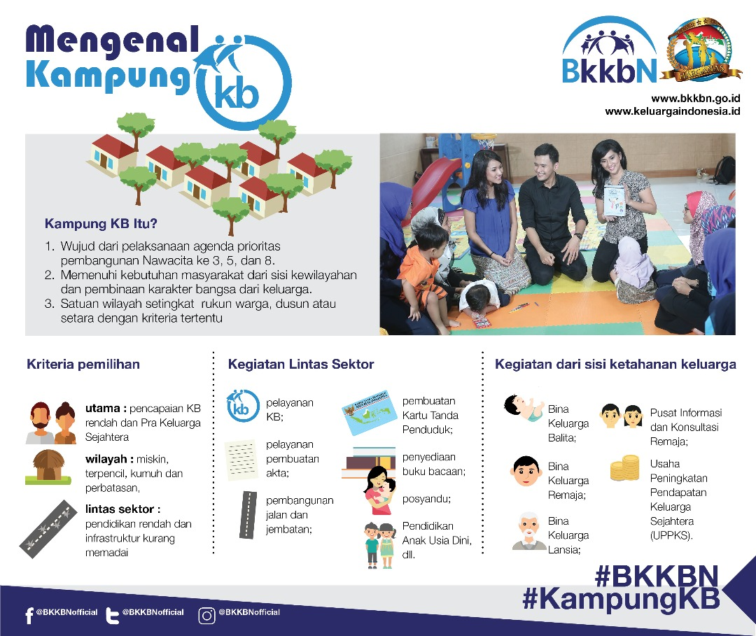 Leaflet #kampungKB