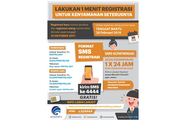 Infografis Cara Mudah dan Cepat Melakukan Registrasi Kartu Seluler Prabayar via Kominfo