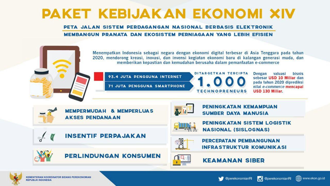 Strategi Memaksimalkan Bisnis e-Commerce - Commeta
