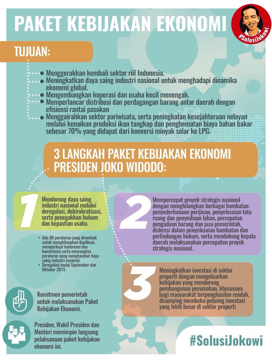 Tiga Langkah Paket Kebijakan Ekonomi Presiden Jokowi