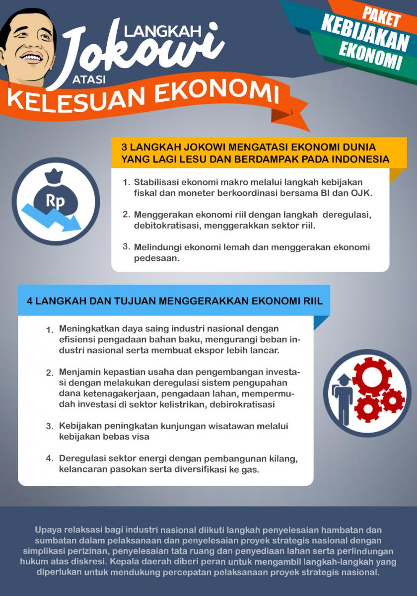 Langkah Jokowi Atasi Kelesuan Ekonomi