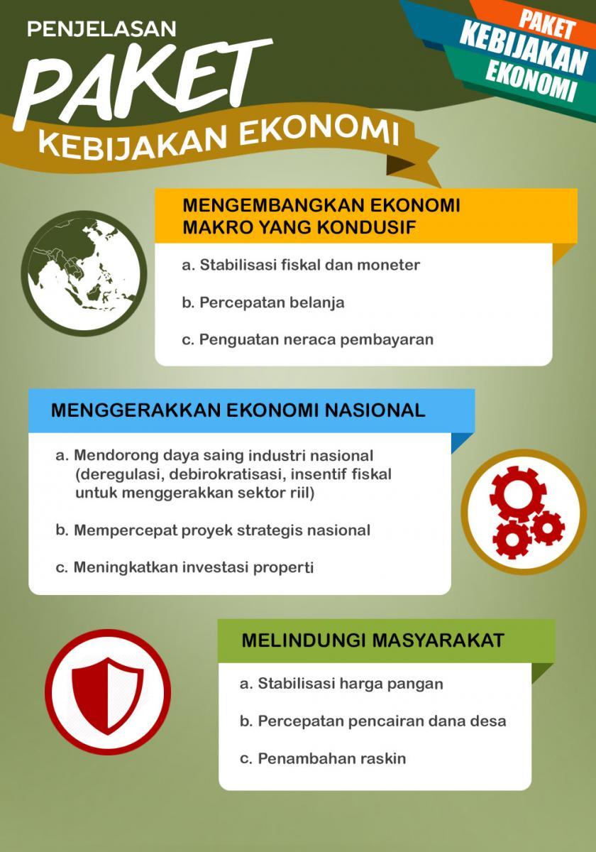 Penjelasan Paket Kebijakan Ekonomi