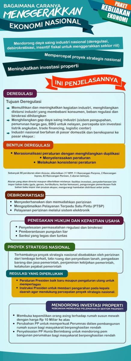 Bagaimana Cara Menggerakkan Ekonomi Nasional