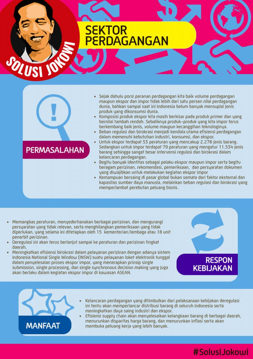 Solusi Jokowi pada Sektor Perdagangan