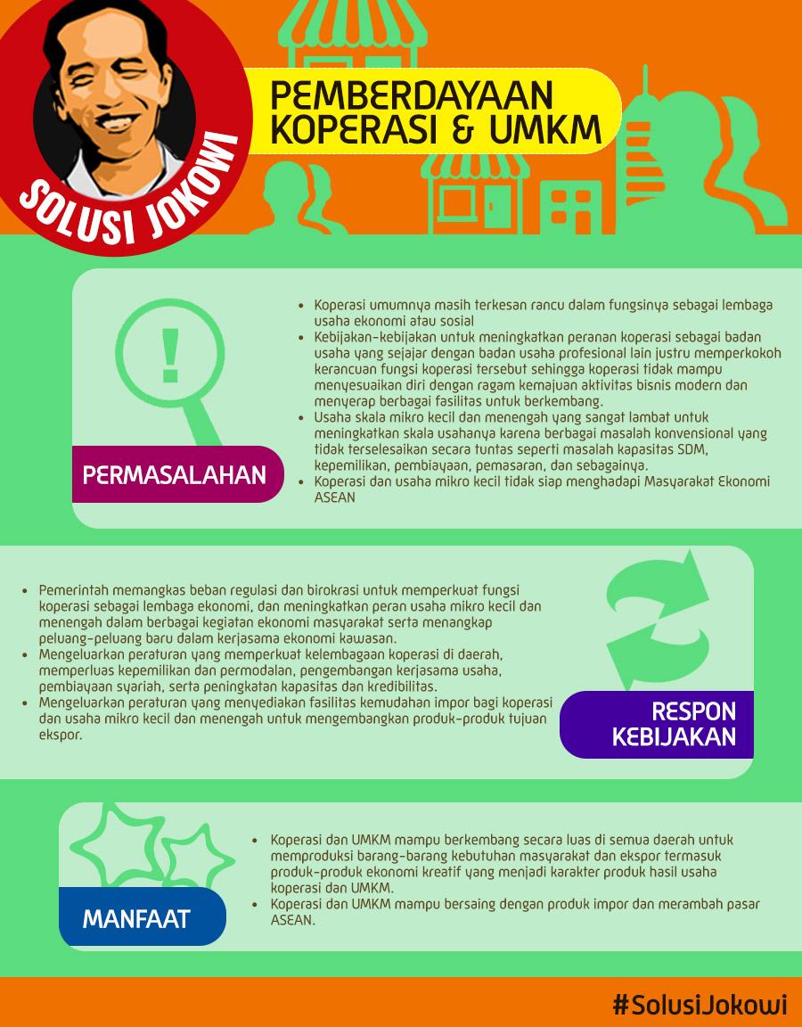 Solusi Jokowi pada Sektor Pemberdayaan Koperasi dan UMKM