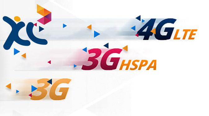 Tak Dapat Frekuensi 2,1 Ghz Axis, XL Masih Mampu Gelar 4G LTE