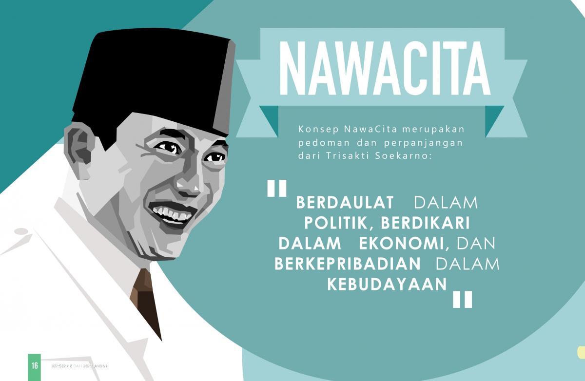 NawaCita