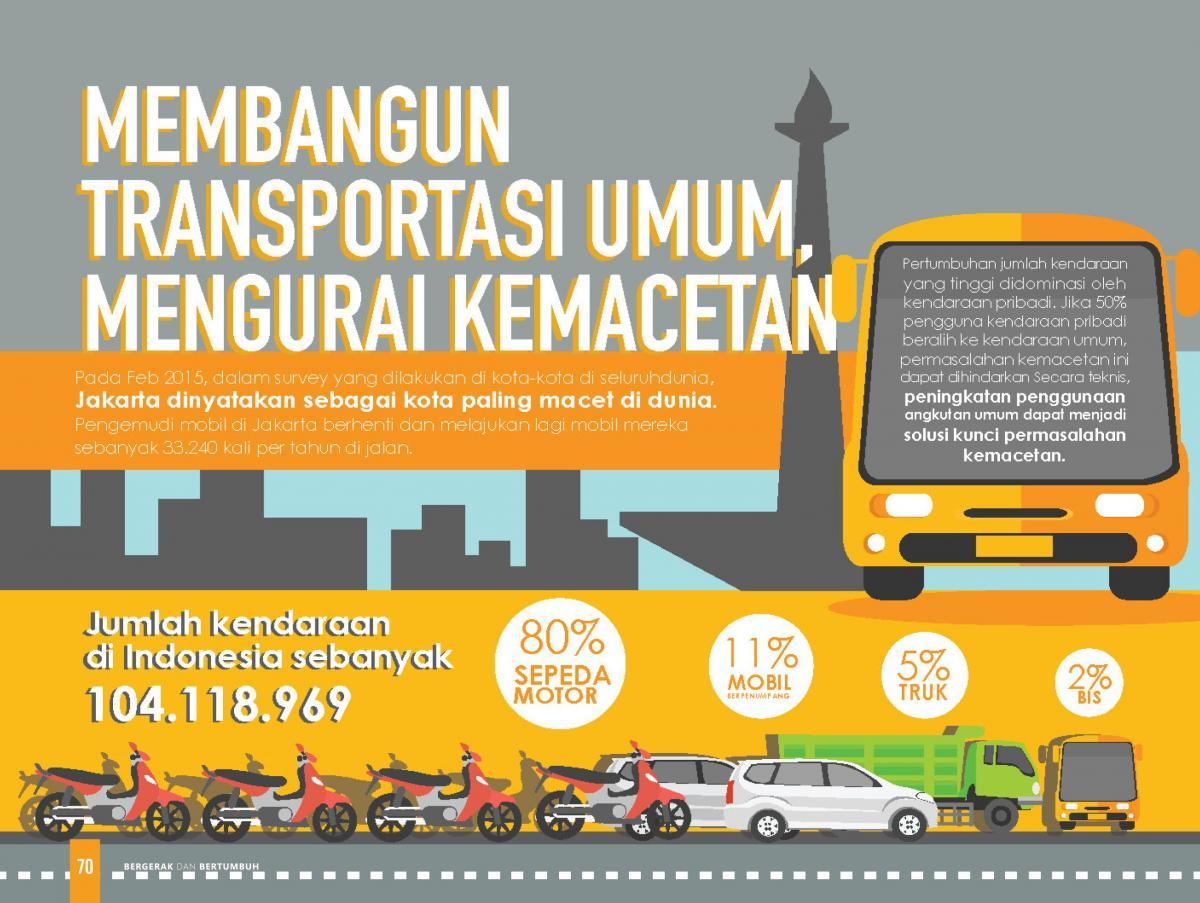 Membangun Transportasi Umum, Mengurangi Kemacetan