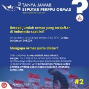 Data Ormas di Indonesia